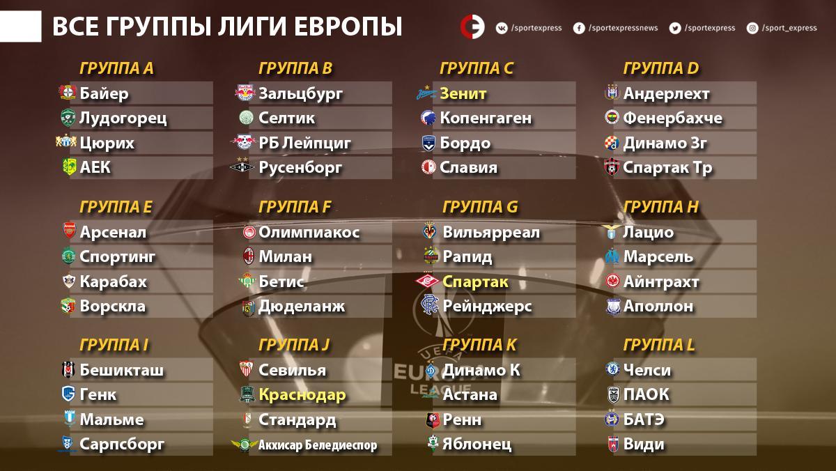 Группа лига чемпионов зенит