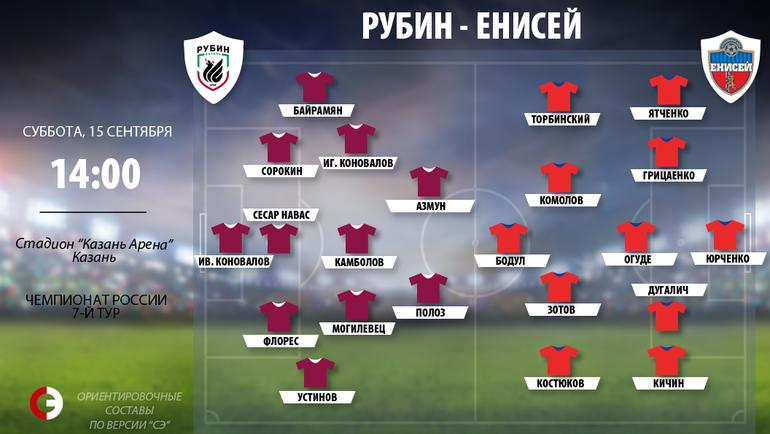 Анонс РПЛ: Гончаренко и Обляков против бывшего клуба, Кононов против Тихонова