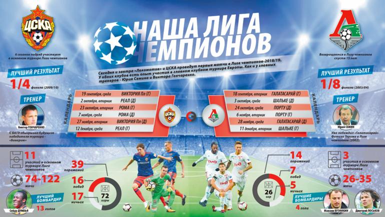 Футбол 27 октября лига чемпионов [PUNIQRANDLINE-(au-dating-names.txt) 22