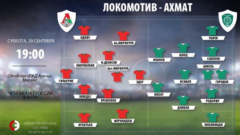 """Ахмат"" на пути ""Локомотива"". Семину необходима победа"