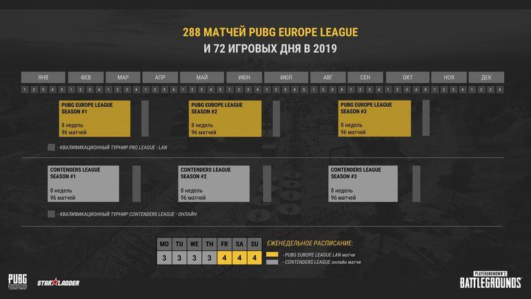 PUBG Europe League: что нужно знать.