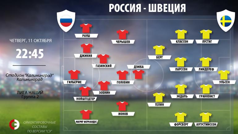 Рекорд! Всоставе сборной РФ  впервый раз  вышли 4  натурализованных игрока