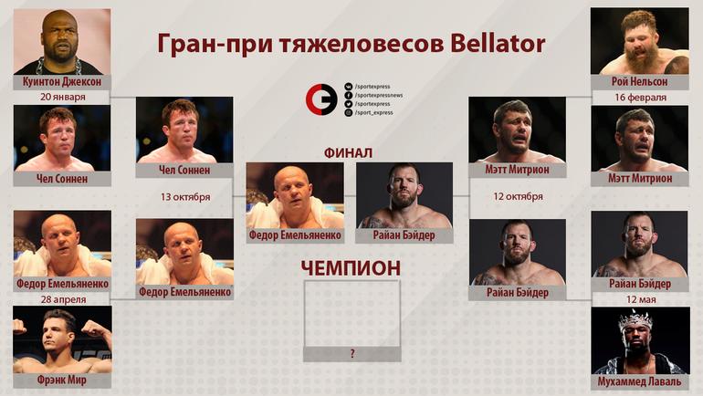 "Гран-при Bellator: турнир тяжеловесов. Фото ""СЭ"""