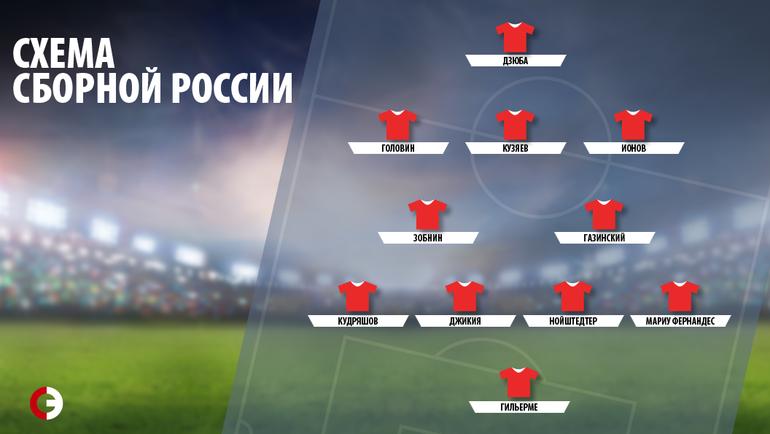 Схема сборной России с матче Лиги наций с Турцией. Фото «СЭ»