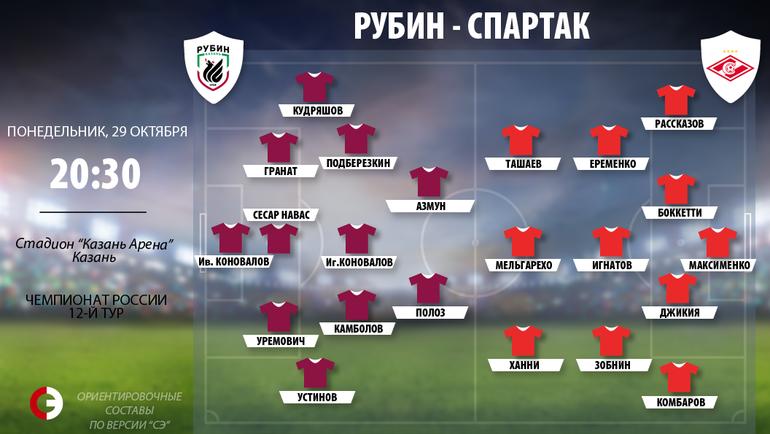 """""""Рубин"""" vs. """"Спартак"""". Фото """"СЭ"""""""