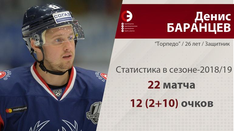 Депнис Баранцев.