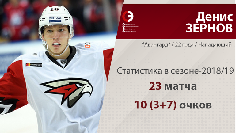 Денис Зернов.