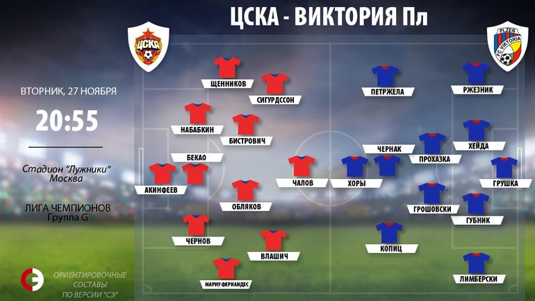 В какой лиге ЦСКА будет лучше?