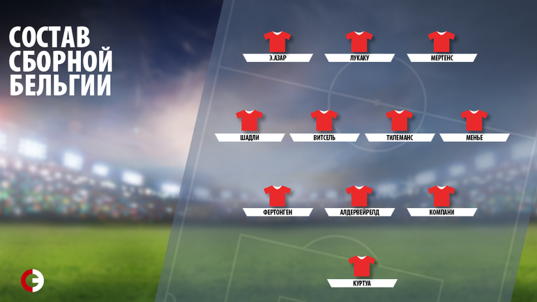 С кем сыграем в отборе Евро-2020. Бельгия: золотая армия во главе с Азаром