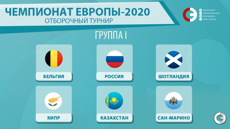 Соперники сборной России в отборочном турнире чемпионата Европы-2020.