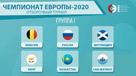 С кем сборная России сыграет в отборе на Евро? Главное о соперниках