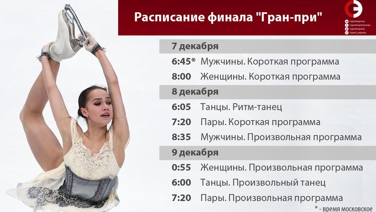 """Расписание финала """"Гран-при"""". Фото «СЭ»"""