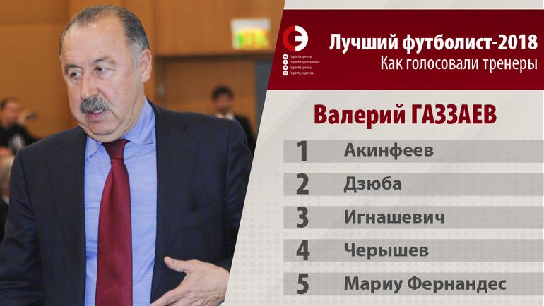 """Как голосовал Газзаев при определении лучшего игрока РПЛ. Фото """"СЭ"""""""