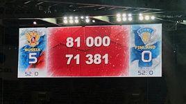 16 декабря. Санкт-Петербург. Россия - Финляндия - 5:0. Цифры посещаемости матча.