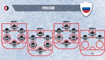 Сборная России. Состав из игроков НХЛ. Фото «СЭ»
