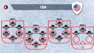Сборная США. Состав из игроков НХЛ. Фото «СЭ»