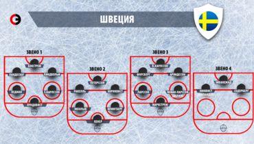 Сборная Швеции. Состав из игроков НХЛ. Фото «СЭ»