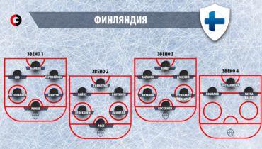 Сборная Финляндии. Состав из игроков НХЛ. Фото «СЭ»