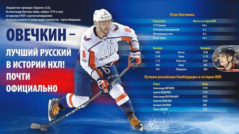 Достижения Александра Овечкина и Сергея Федорова.
