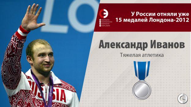 "Они лишились медалей ОИ-2012. Фото ""СЭ"""