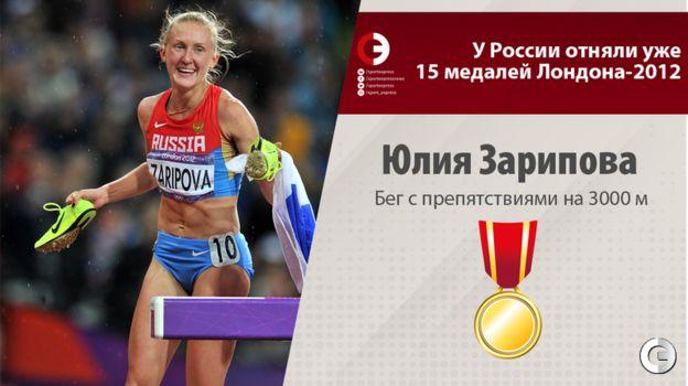 Они лишились медалей ОИ-2012. Фото