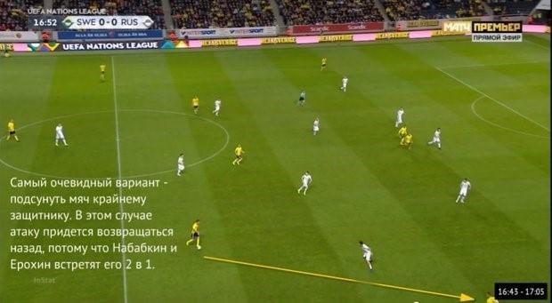 Олссон видит, что разрыв между опорными сборной России большой и транзитом через Ларссона доставляет мяч Бергу, который предлагает себя в полуфланг.