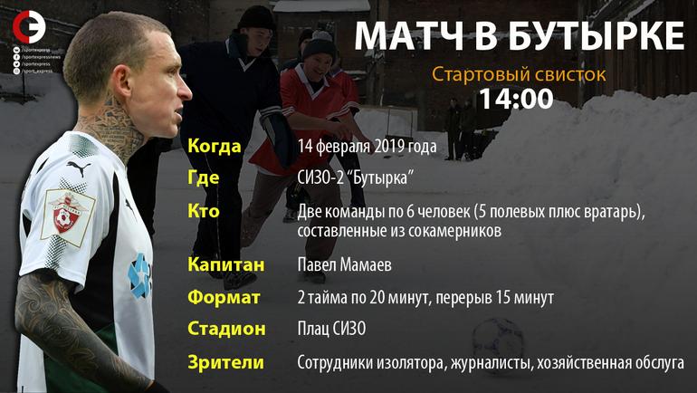 """Сегодня, 14 февраля, в СИЗО-2 """"Бутырка"""" состоится футбольный матч. Фото """"СЭ"""""""