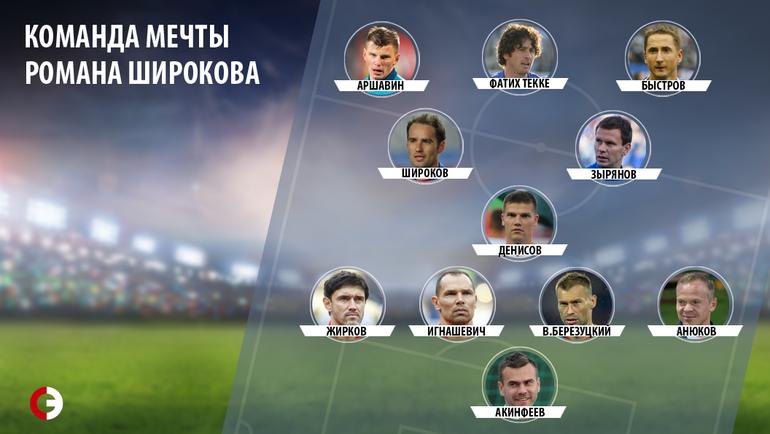 Команда мечты Романа Широкова. Фото «СЭ»