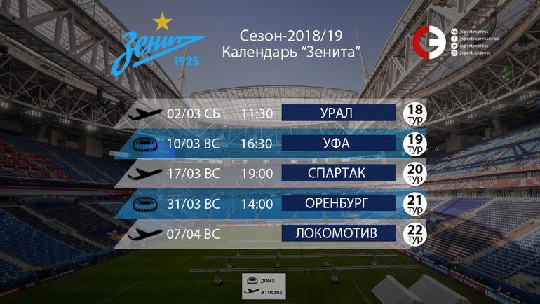 """Календарь """"Зенита"""" на ближайшие пять туров РПЛ"""