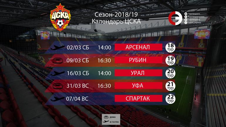 Календарь ЦСКА на ближайшие пять туров РПЛ