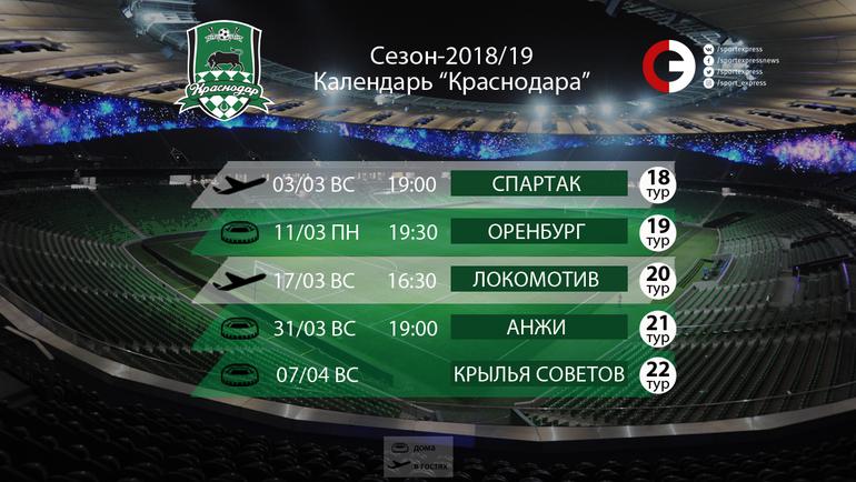 """Календарь """"Краснодара"""" на ближайшие пять туров РПЛ"""