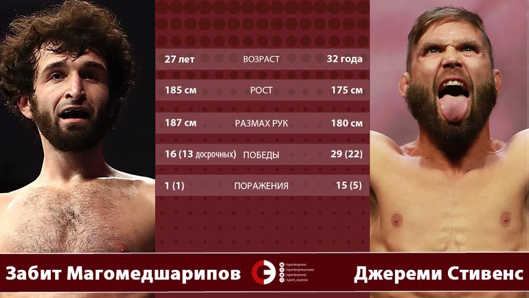 Забит Магомедшарипов vs Джереми Стивенс.
