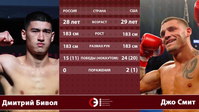"Статистика боксеров. Фото ""СЭ"""