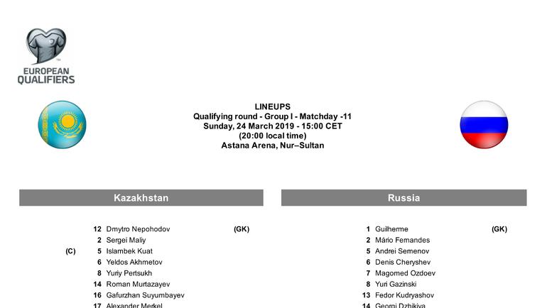 Протокол матча Казахстан - Россия. Фото Официальный сайт УЕФА