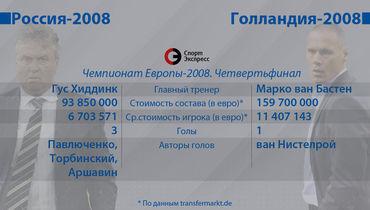 Евро-2008: Россия vs Голландия. Фото «СЭ»