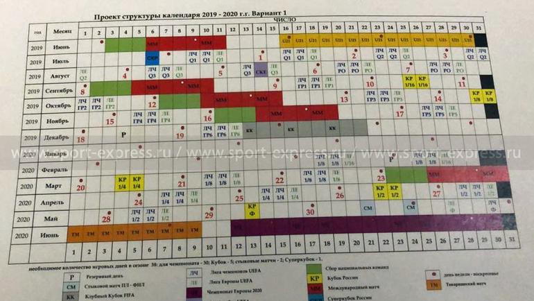 "Проект структуры календаря РПЛ-2019/20. Фото ""СЭ"""