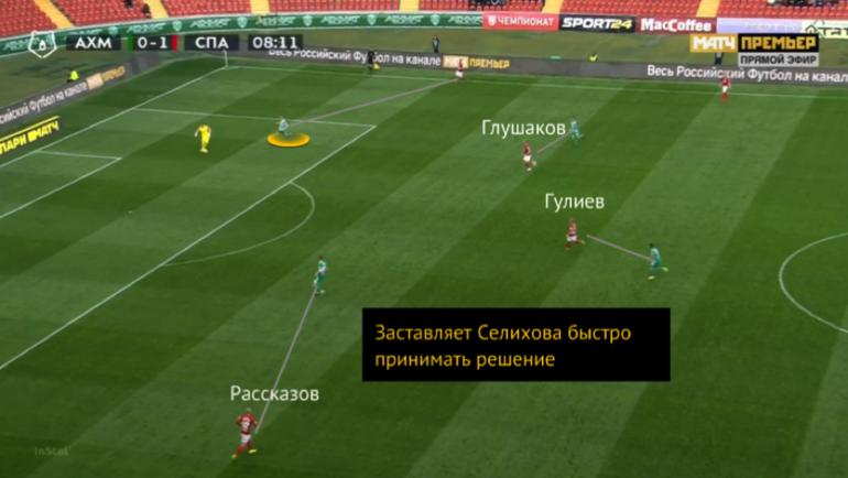 "Тактика ""Спартака""."