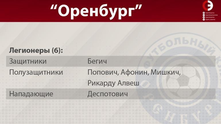 """Оренбург"". Фото ""СЭ"""