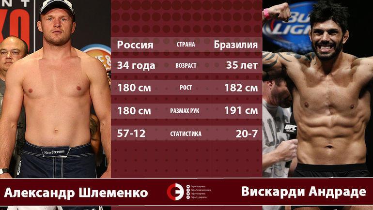Александр Шлеменко vs Вискарди Андраде.