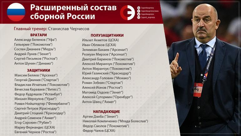 Расширенный состав сборной России. Фото «СЭ»