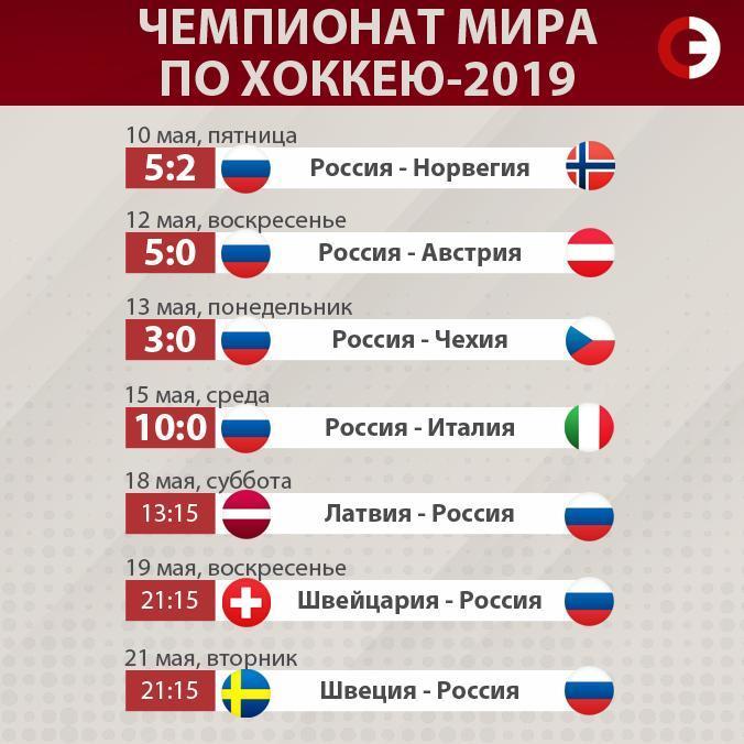 """Календарь сборной России. Фото """"СЭ"""""""