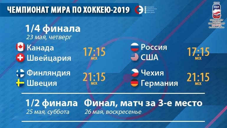 "Чемпионат мира: плей-офф. Фото ""СЭ"""