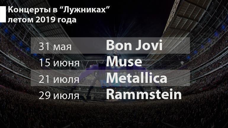 """Концерты на БСА """"Лужники"""" в 2019 году. Фото """"СЭ"""""""
