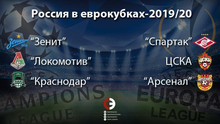 """Россия в еврокубках-2019/20. Фото """"СЭ"""""""