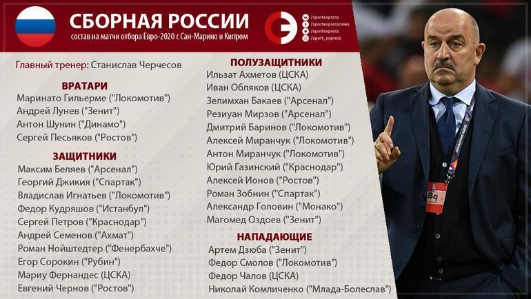 Состав сборной России. Фото «СЭ»