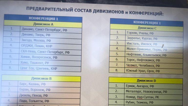 Предварительный состав дивизионов.