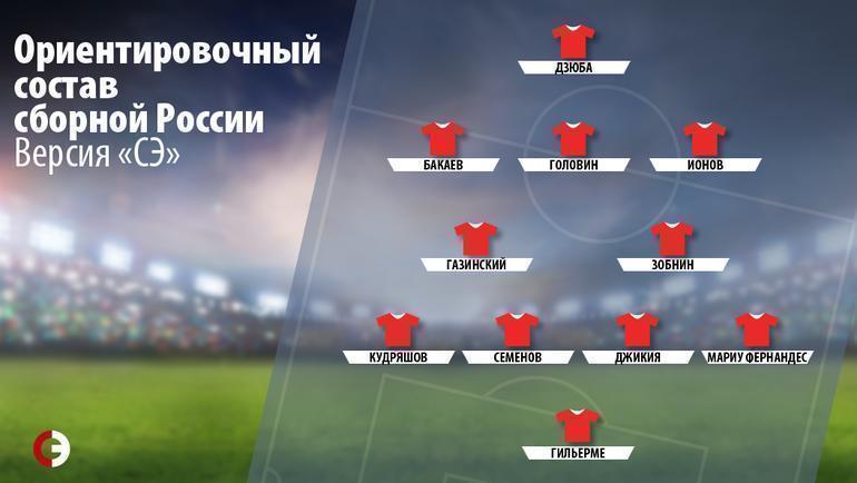 Ближайшие матчи сборной россии по футболу в испании