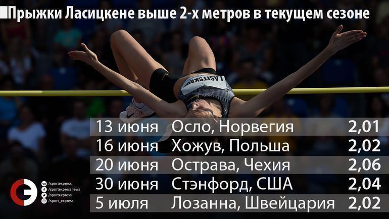 """Прыжки Ласицкене выше 2-х метров в текущем сезоне. Фото """"СЭ"""""""
