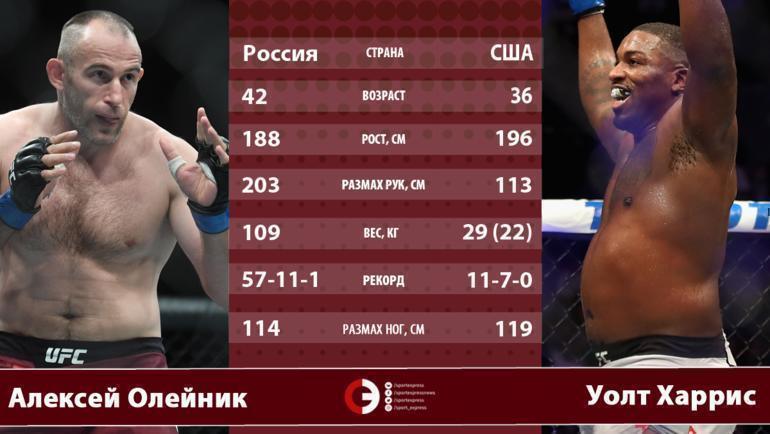 """Алексей Олейник vs Уолт Харрис. Фото """"СЭ"""""""