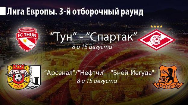 Лига Европы, 3-й отборочный раунд: жеребьевка для российских клубов.